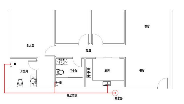 家庭类热水管道保温电伴热防冻系统
