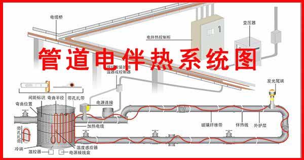 管道电伴热系统图